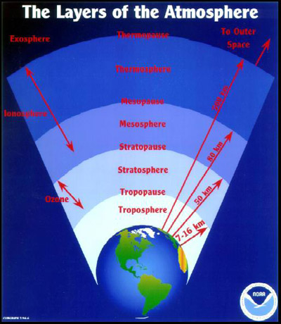 Severe Limitations of IPCC Understanding And Explanation ...