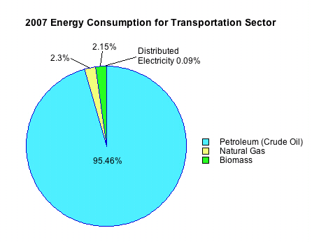 Energy Student Resources Us Energy Production