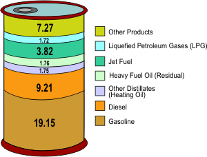 how to get crude oil from fossil fuels